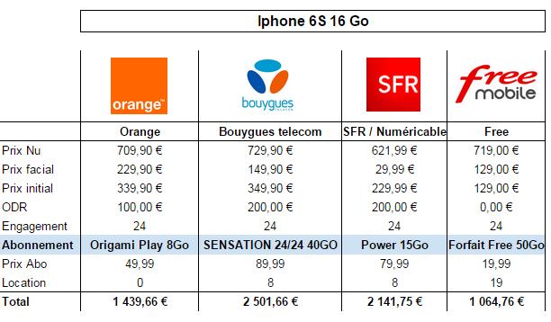 Prix Iphone 6S 16 Go