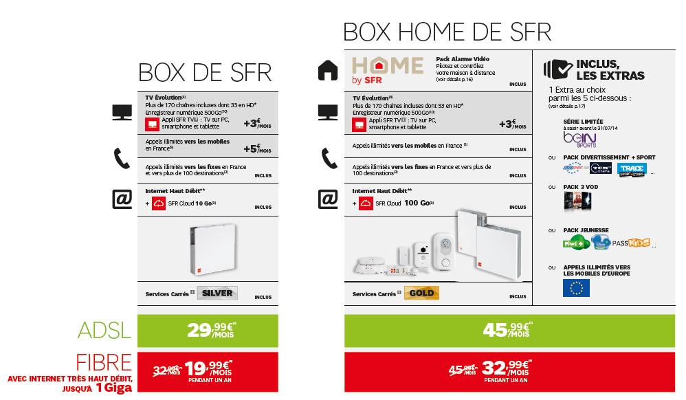 tarifs_box_home_sfr_03062014