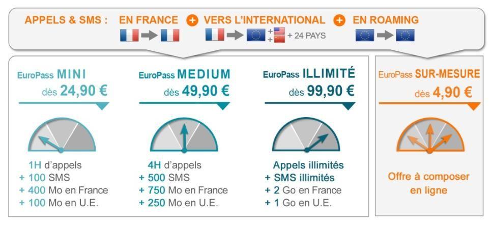 transatel_europass_france_fr1.002